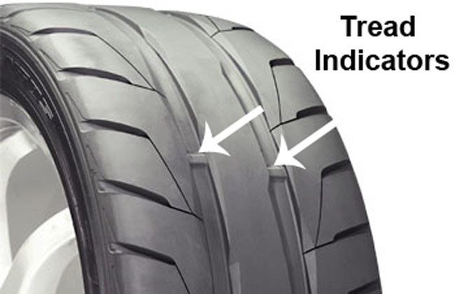 Tyre Tread Indicators
