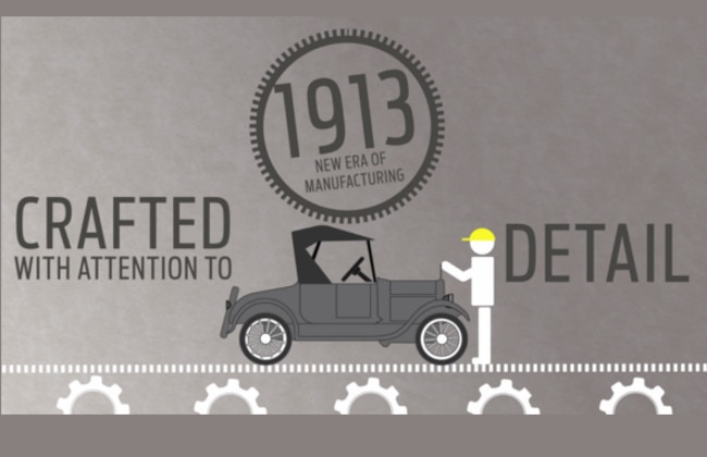 Ford celebrates 101 years of moving assembly line