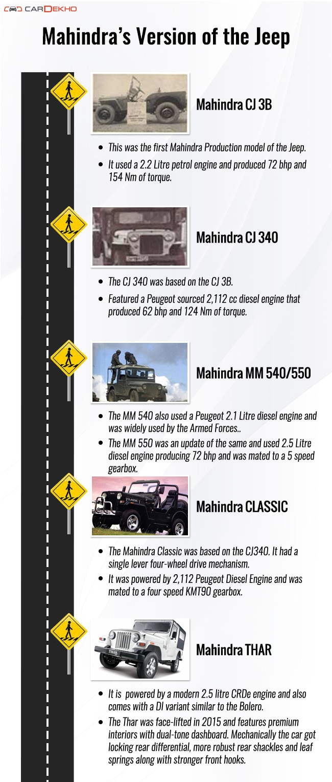 Mahindra Features
