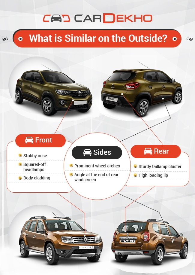 Renault Launches Kwid at Rs 2 56 lac | Business Standard News