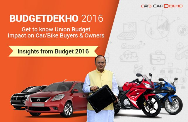 How Recalls Impact Used Car Buyers: Impact Of Union Budget 2016 On Car Buyers