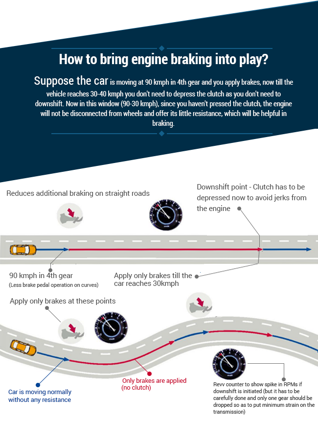 How to bring engine braking into play? Infographic