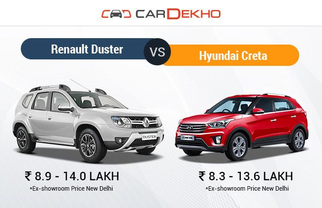 2016 Renault Duster Vs Hyundai Creta Comparison Business Standard