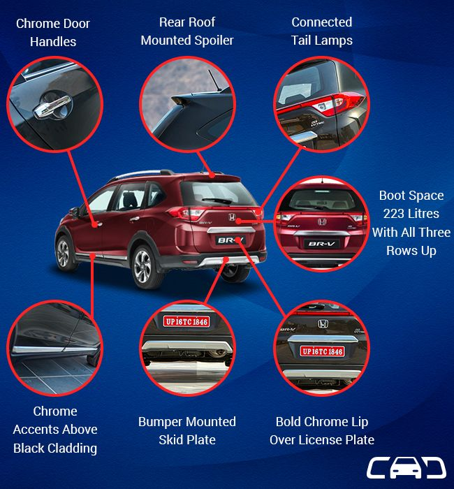 Honda Br V Detailed With Hotspots Business Standard News