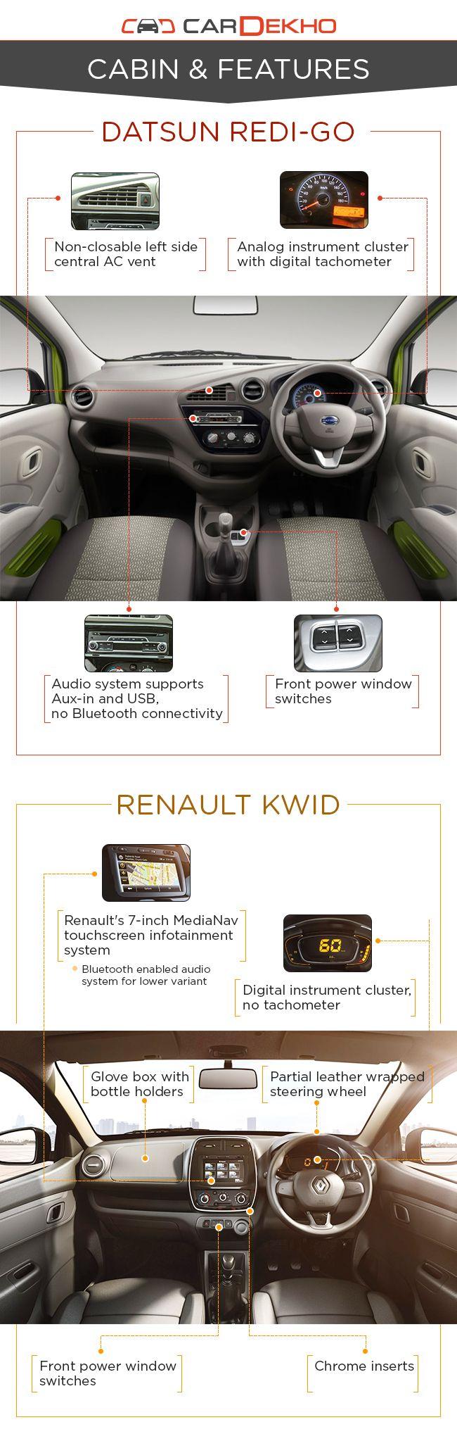 Renault Kwid vs Datsun redi-GO