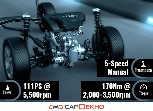 Maruti Suzuki Baleno RS specification