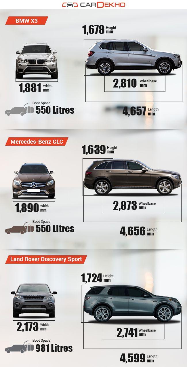 Bmw Vs Mercedes Benz Glc Vs Land Rover Discovery Sport Petrol