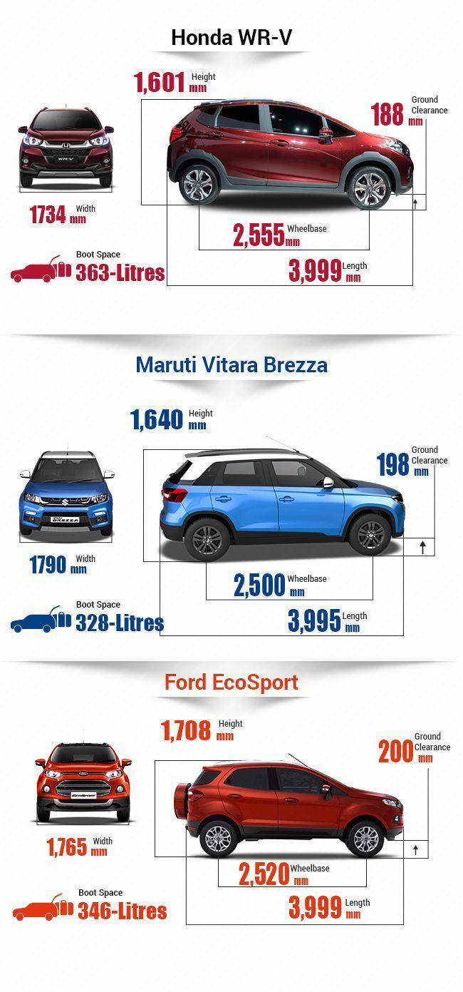 All Diesel Car Ford Ecosport