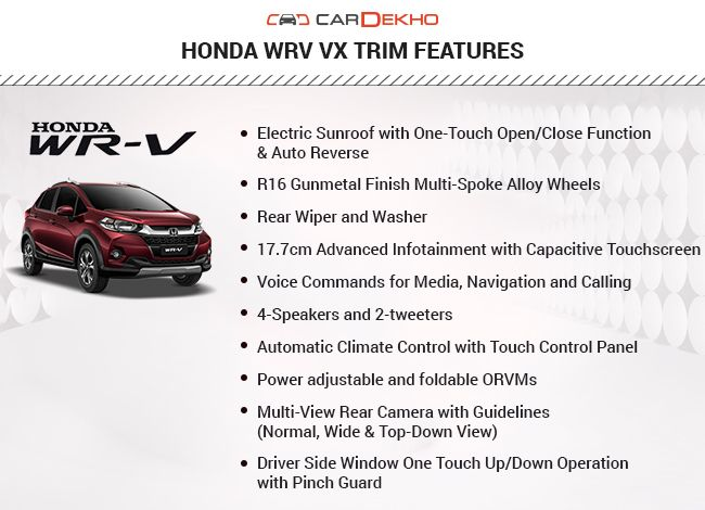 Honda Wrv Variants Vs Rival Variants Where Do They Stand